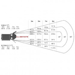 Falcon Eyes Bi-Color LED Spot Lamp Dimbaar CLL-3000TW op 230V