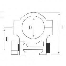 Konus Snelmontage Set Laag